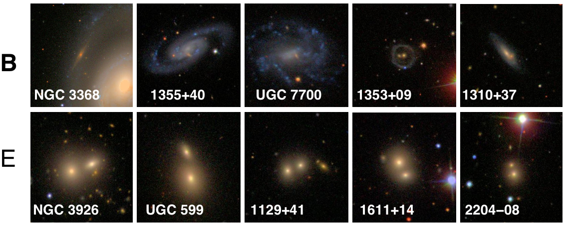 Galaxies Types with Names - Pics about space